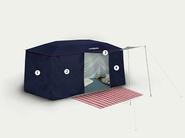 أغطية جانبية لخيمة Lanmodo بطول 3.5 م